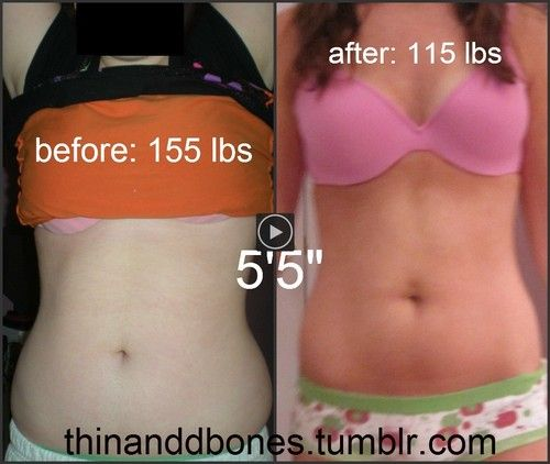 this is the best fat loss program i have found