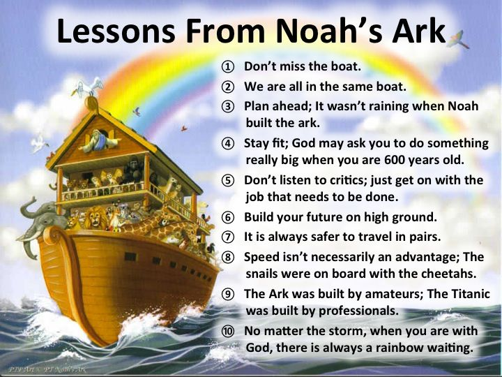 The Faith of Noah - Bible Charts