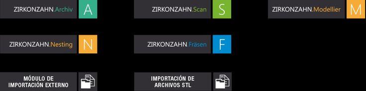 Sistema CAD/CAM