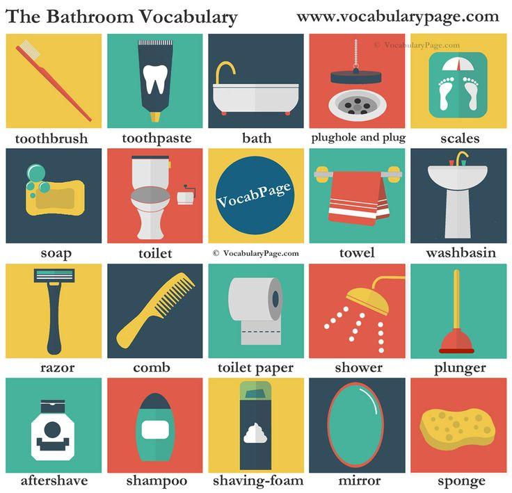 The bathroom vocabulary english language esl efl for British word for bathroom