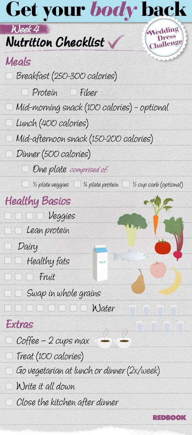Lifestyle changes. Great if you, like me, haven't paid much attention to your body the past few month