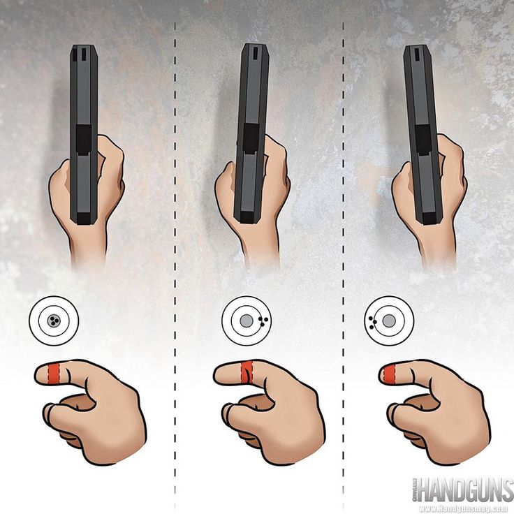 Fit and grip location of trigger on trigger finger