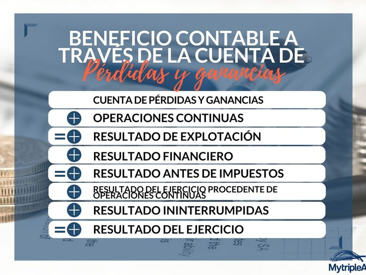 #Diccionario #financiero: #beneficio #contable