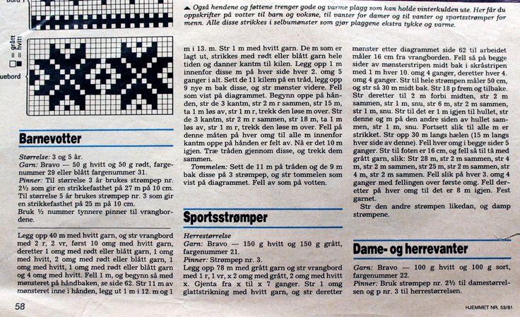 Mønsteret i Hjemmet 1981