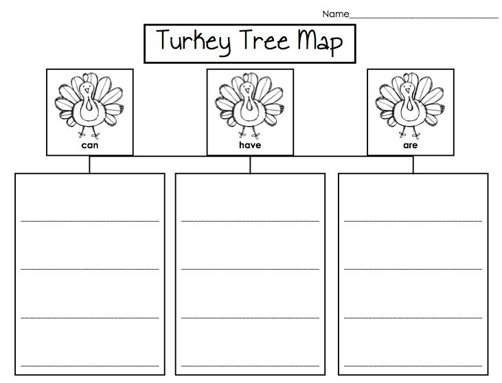 Kindergarten Fever: Turkey Tree Map
