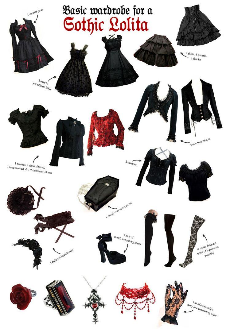 Basic Wardrobe for a Gothic Lolita