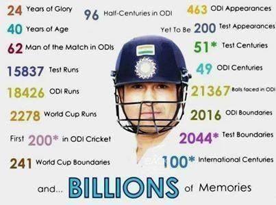 Sachin Tendulkar. God of cricket