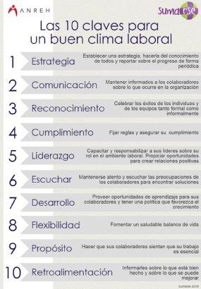 Info 10 claves para un buen clima laboral.png