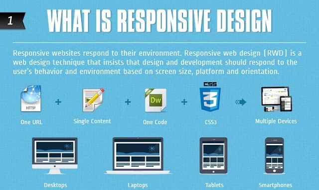 Responsive web design (RWD) is an approach to web design aimed at crafting sites to provide an optimal viewing and interaction experience—easy reading and navigation with a minimum of resizing, panning, and scrolling—across a wide range of devices (from desktop computer monitors to mobile phones. We are here for this work ‪#‎Moonmicrosystem‬