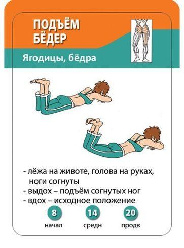 Упражнения для ягодиц и бедер в домашних условиях