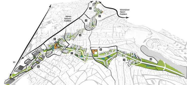 Kartal Yesil Kusak | Super Eight  #urban #urbandesign #regeneration #green #urbangreen #zoning