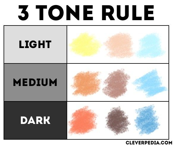 The Ultimate Grayscale Coloring Tutorial Grayscale Coloring Coloring Tutorial Grayscale