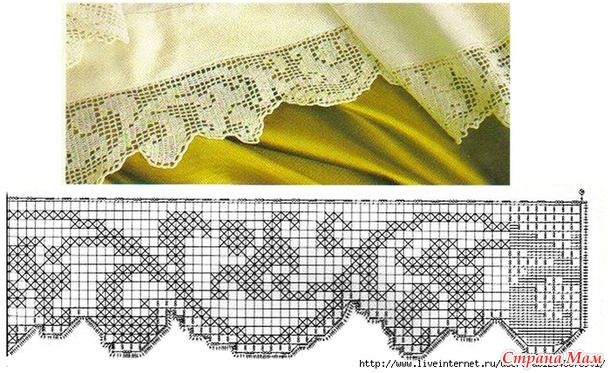 many filet flower crochet edgings at Russian site