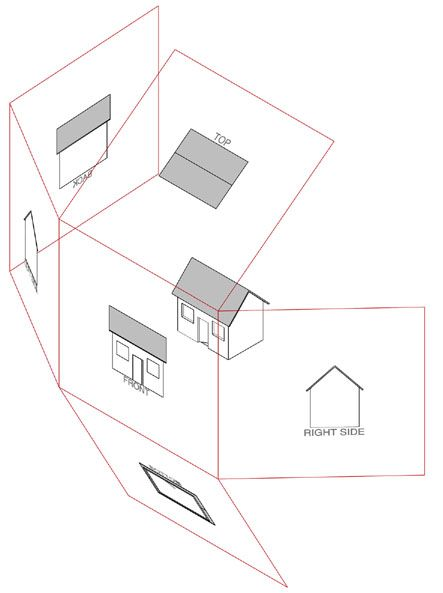 Intro to Orthographic Projection