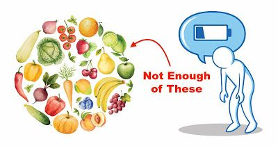 Online Business Operator: Tips to deal with vitamin deficiency!