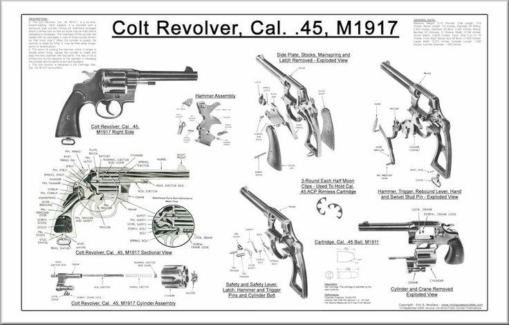 colt revolver  cal   45  m1917