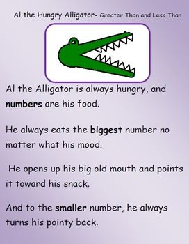 This is a ZIP folder that contains my Al the Hungry Alligator Greater Than and Less than Rhyme and my Al The Hungry Alligator Greater Than, Less Than, or Equal to Game. $    On Sale for Today 11/27!