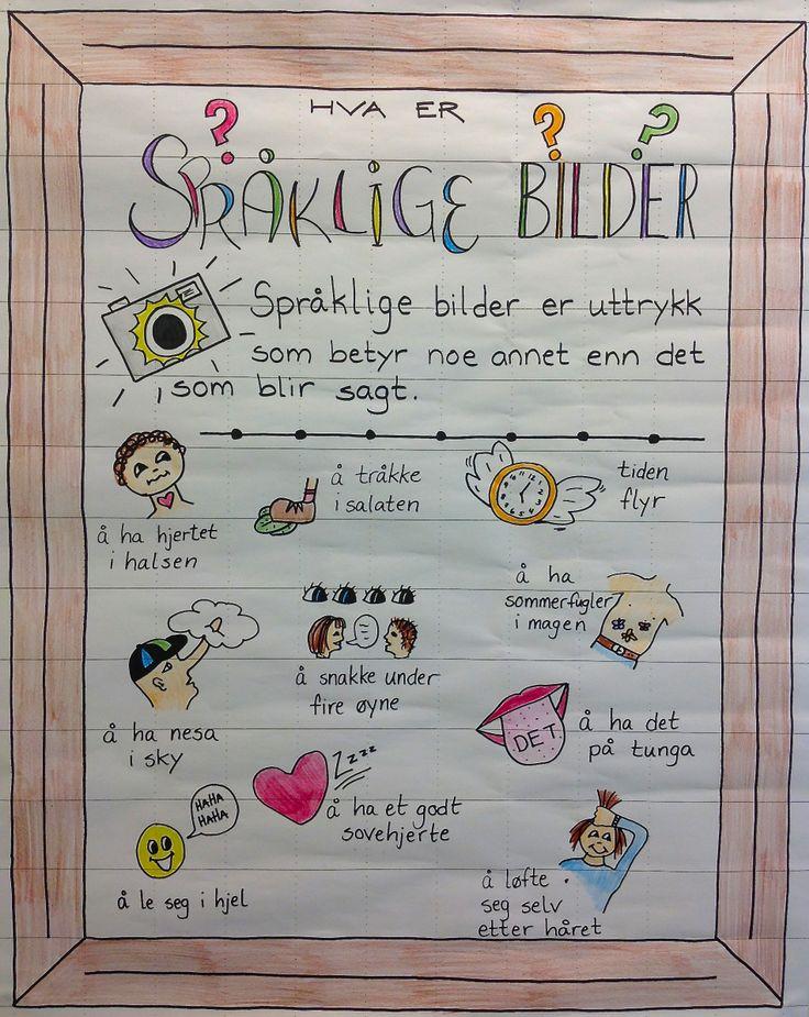 PY 4&5 Uke 17: Vi introduserte språklige bilder og uttrykk denne uken. Her er noen av uttrykkene vi fant sammen:)