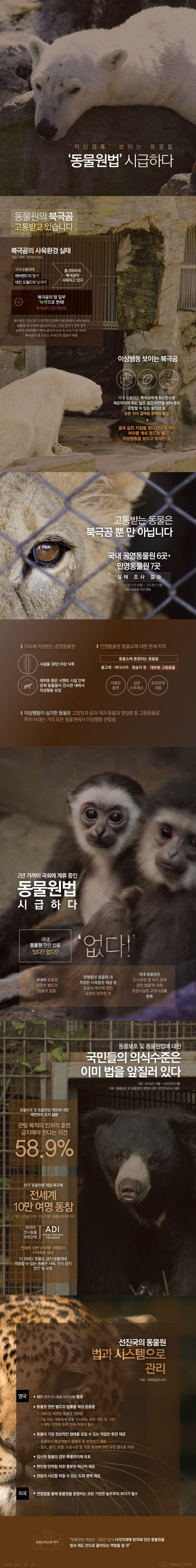 이상증후 보이는 동물들… 동물원법 제정 시급 [인포그래픽] #Law / #Infographic ⓒ 비주얼다이브 무단 복사·전재·재배포 금지