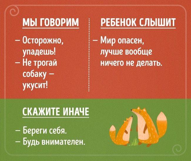Что говорят родители и что слышат дети. Обсуждение на LiveInternet - Российский Сервис Онлайн-Дневников