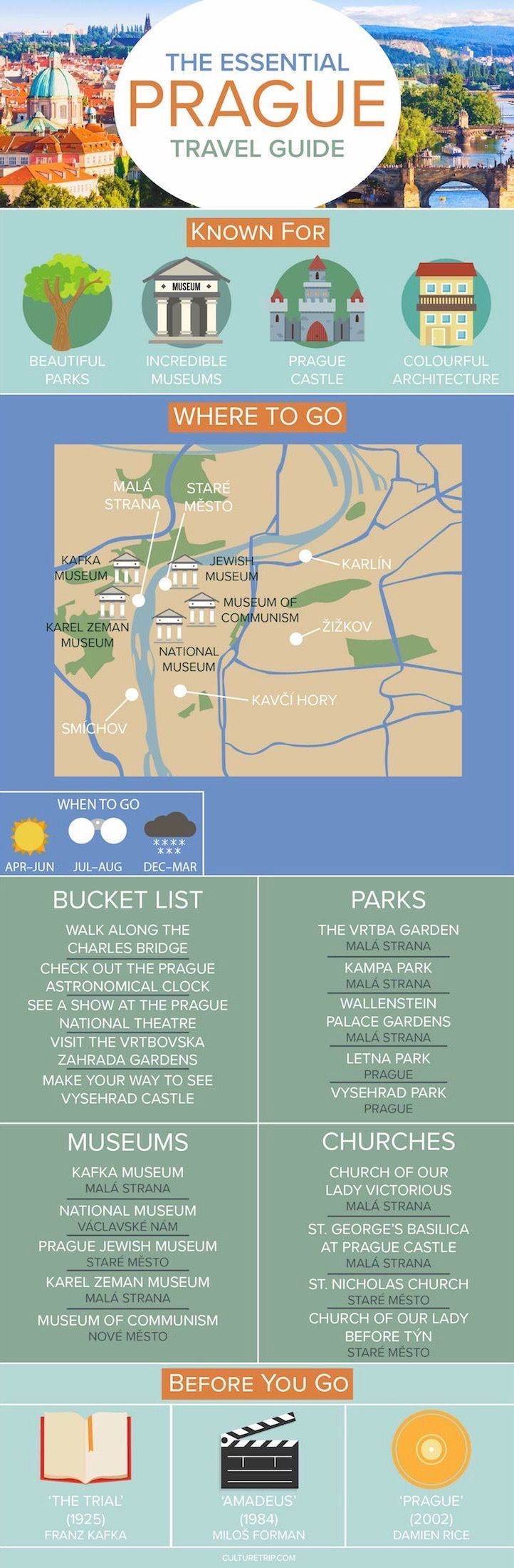 The Essential Travel Guide to Prague (Infographic)|Pinterest:@theculturetrip