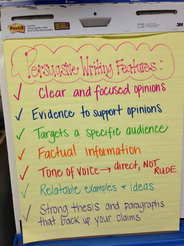persuasive essay writers workshop Scholastic persuasive writing pdf for information regarding permission, write to scholastic inc, 555 broadway, new york, ny scholastic persuasive writing articles.