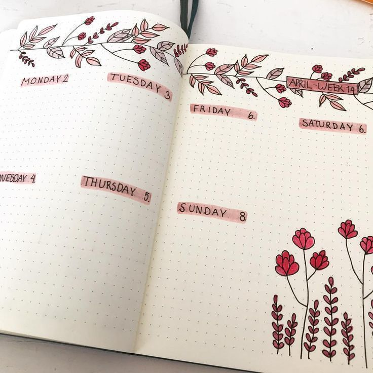 25 Awesome Bullet Journal Ideas to Boost your Moti…