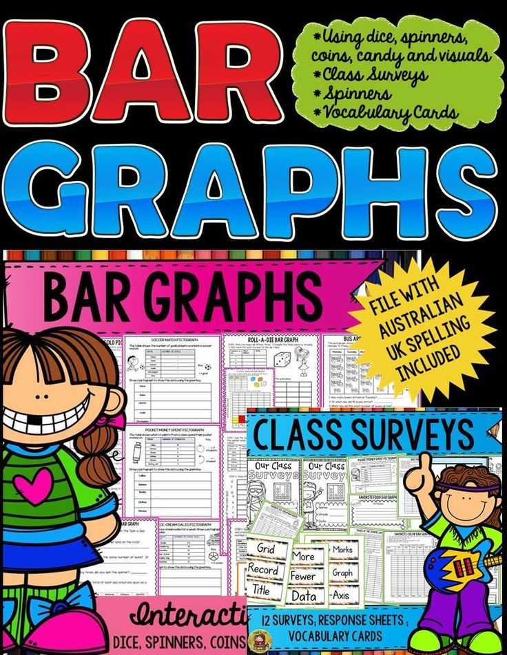 102 best graphs and charts images on Pinterest | Bar chart, Bar ...