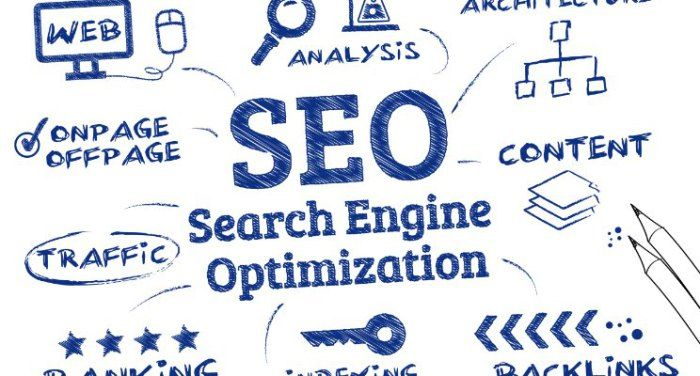 Kinds of SEO Success Factors seo seo company seo ireland seo dublin seo tools seo serviceseo services