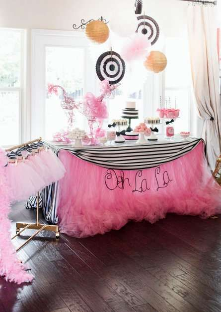Parisian/Poodle Birthday Party Ideas | Photo 3 of 22 | Catch My Party