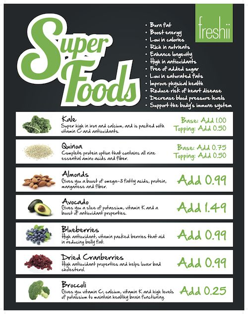 Super foods - burn fat, boost energy, low in cals, rich in nutrients, high in antioxidants, low in sat fat, free of added sugar, support body's immune system, decrease blood pressure! So what are they: kale, quinoa, almonds, avocado, blueberries, dried cranberries, broccoli. What do you know, I like all of these! Need to add them to my salads. Or just make salads of super foods.