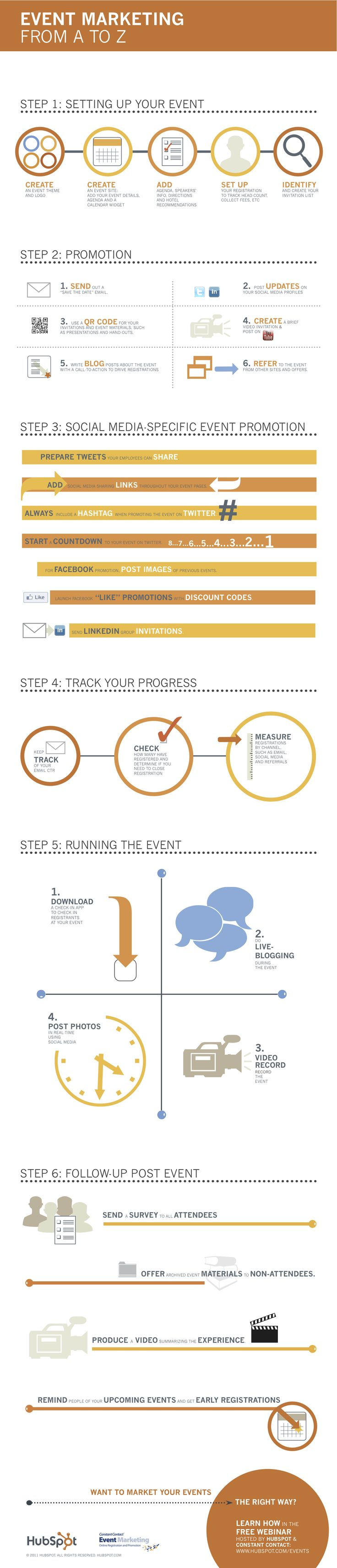 With computer and social media marketing it has never been easier to market an event. This infographic provides information for how to market an event