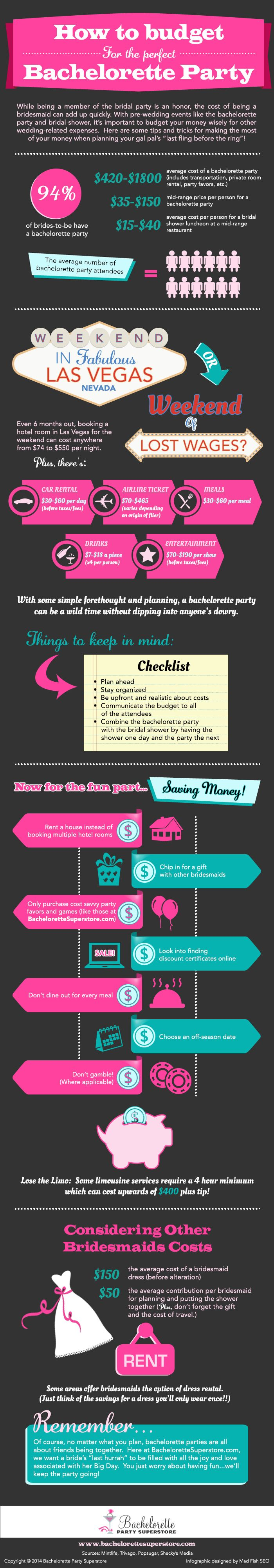 How To Budget for the perfect Bachelorette #Party #infographics #wedding — Lightscap3s.com