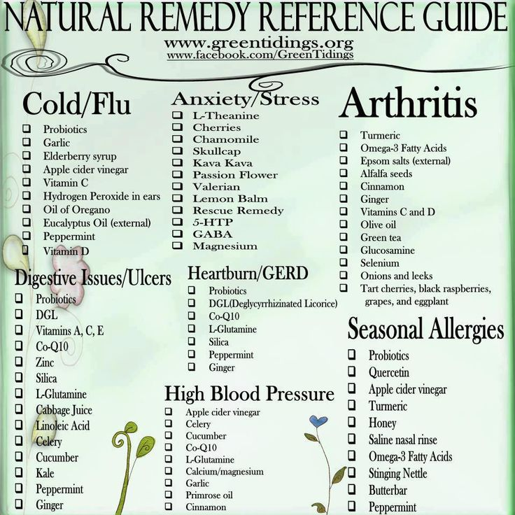 Natural Remedy Reference Guide- I disagree with hydrogen peroxide in your ears but all others are worth a try!!: Reference Guide, Fitness, Natural Health, Naturalremedy, Remedy Reference, Healthy, Natural Remedies, Naturalremedies