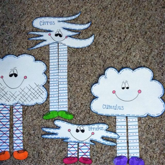 My cloud people!!!