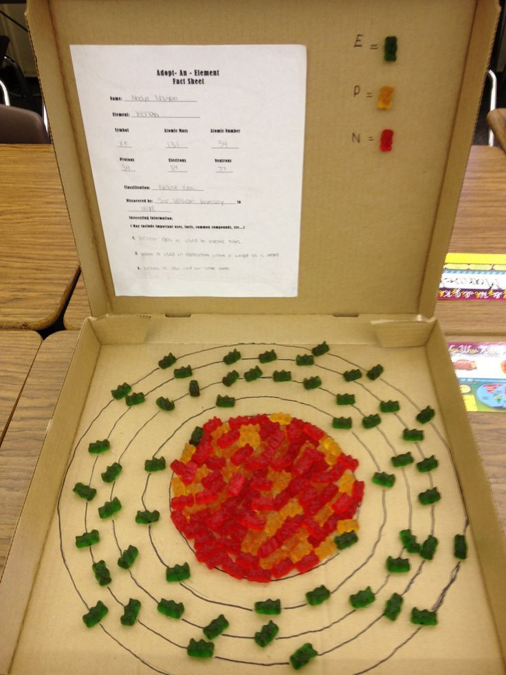 Atom - in a pizza box. (It's just a picture, but still a great idea! It looks like they used gummy bears, but you could certainly use m&m's or another type of bite-sized candy.)