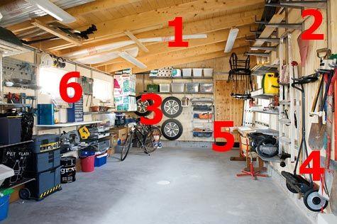 Smarte oppbevaringsløsninger er alfa og omega i garasjen, og det skal ikke så mye jobb til for å få orden i kaoset.