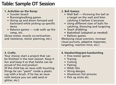 25 Best Images About Ot Paperwork On Pinterest