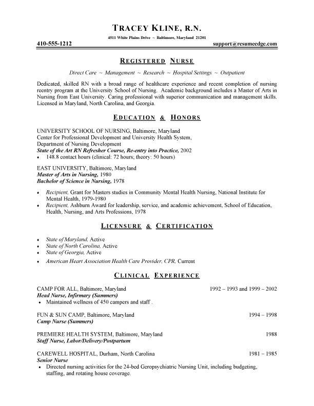 Resumes For Nurses Template New Registered Nurse Resume Sample - telemetry rn resume