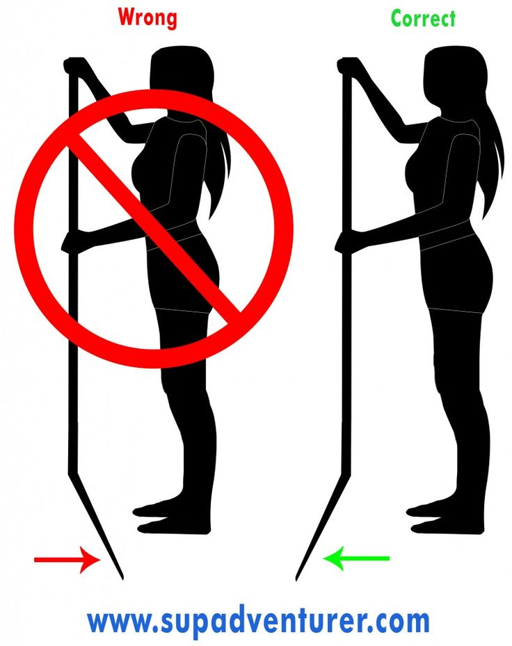 Proper Stand up paddle board paddle direction. Most people get this wrong when starting! #sup