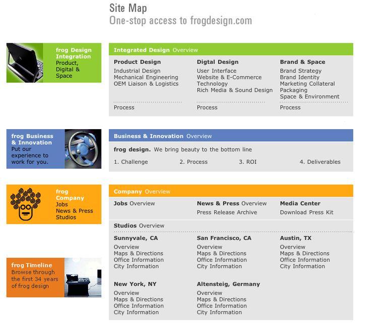 Google Sitemap Verification: 43 Best Bootstrap Programming Images On Pinterest