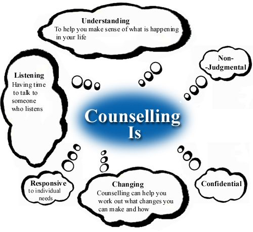 82 best counseling clip art images on pinterest live life words rh pinterest com school counselor clipart free