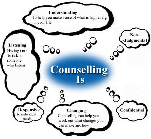 82 best counseling clip art images on pinterest live life words rh pinterest com School Counselor Graphics school counseling clip art