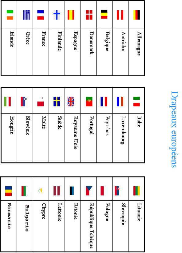 Fiche 25 drapeaux de l'Union Européenne