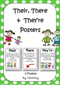 Their, There, They're: 3 posters that help children remember the difference between their, there and they're.