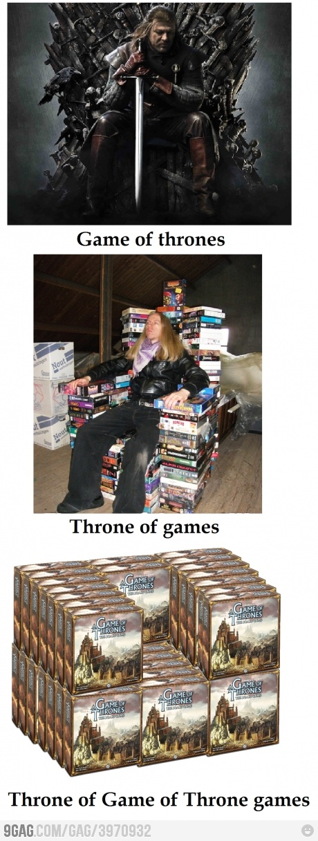 Throne of Game of Throne games