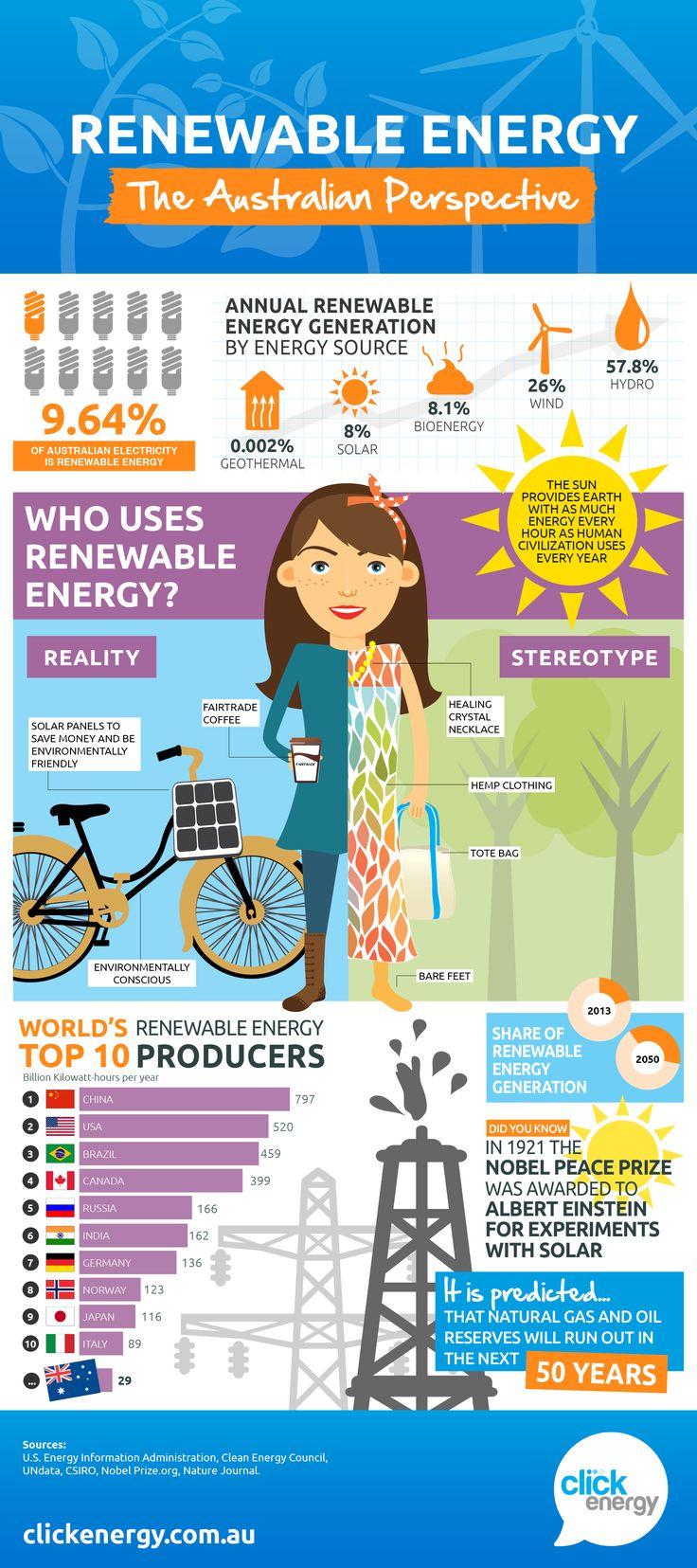 Renewable Energy - The Australian Perspective   #Energy #RenewableEnergy #infographic