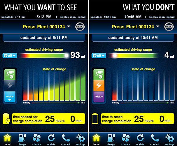 12 Best Smart Ui Images On Pinterest Nissan Leaf Check
