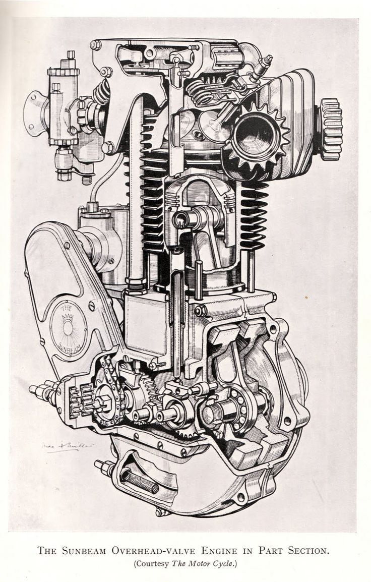 A Cbcaa Ec D A A F Motorcycle Engine Mechanical Engineering on Knucklehead Engine Drawings