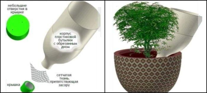 креативное полив растений - Поиск в Google